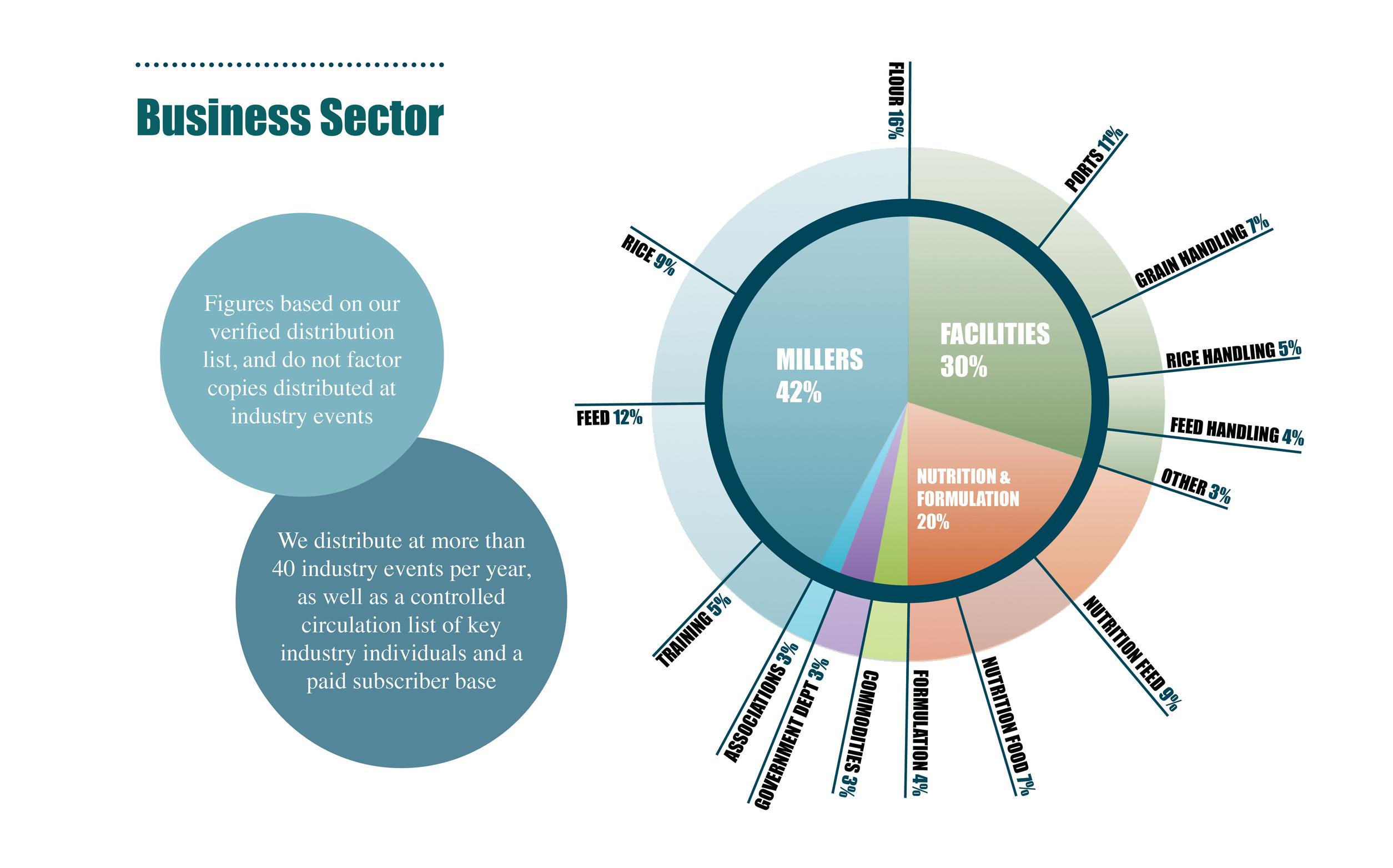 Business Sectors Sukup Gear Motor Wiring Diagram