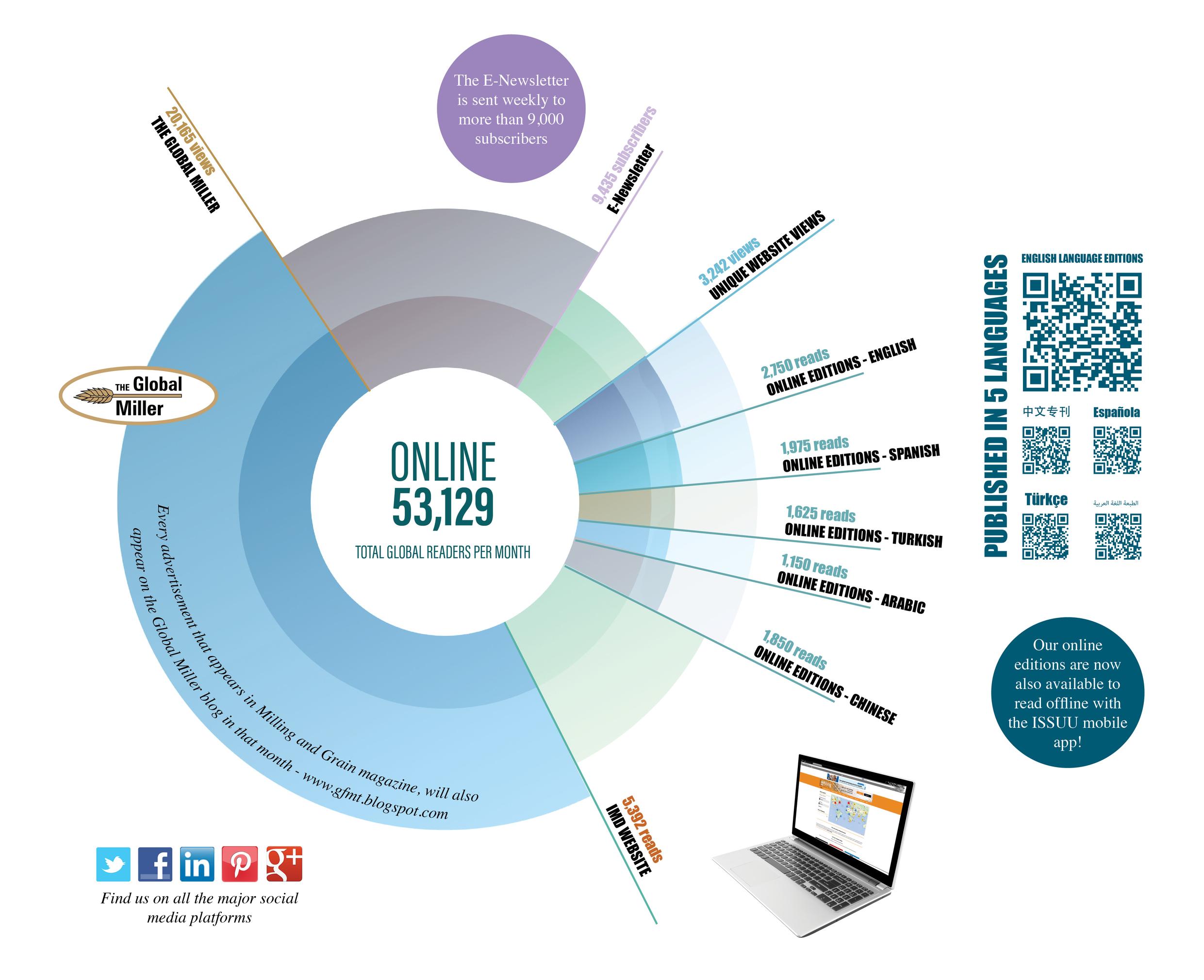 Famous 89 Excelent Flow Chart Online Illustration - Electrical ...